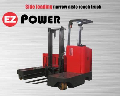 Side Loading Reach Truck Ez Power Machine Co Ltd